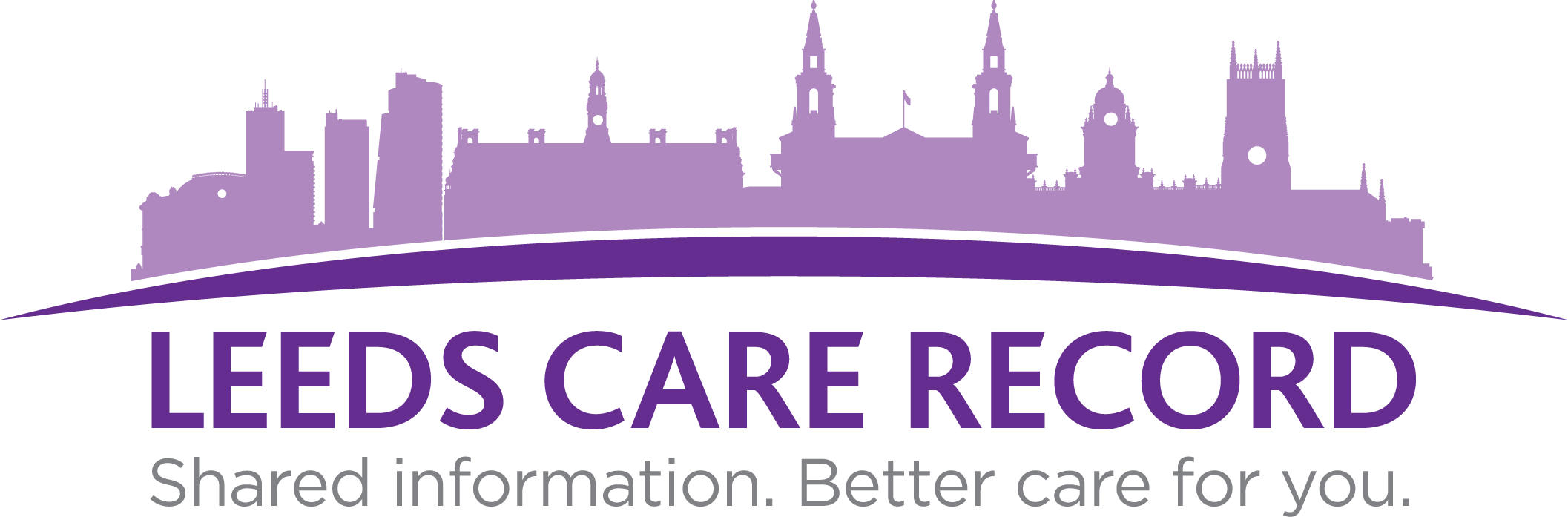 Leeds Care Record Shared Information Better Care For You